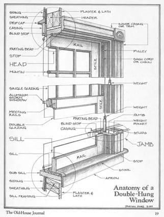 How to replace a casement window