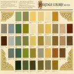 Historical Paint Colors