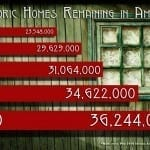 Old Home Infographic