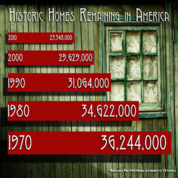 Why Should You Save an Old House?