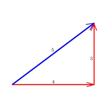 Getting Square with the 3:4:5 Triangle